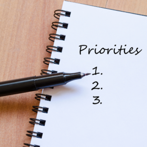 The Art of Prioritising